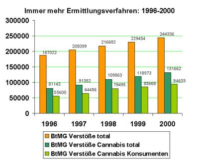 steuerzahler in deutschland anzahl